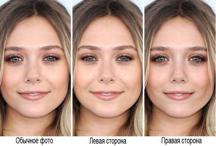 Асимметрия человеческого лица...